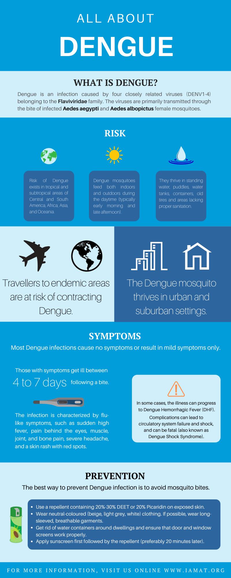 Philippines Dengue Iamat