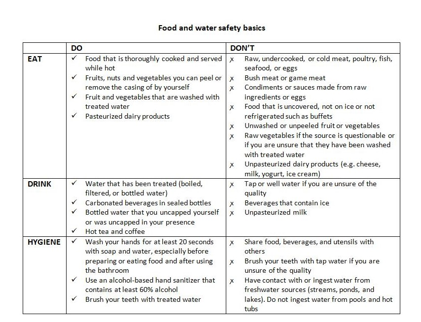 IAMAT Food and Water Safety Chart