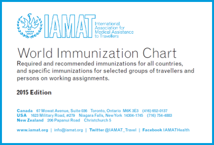 travel vaccinations 2015