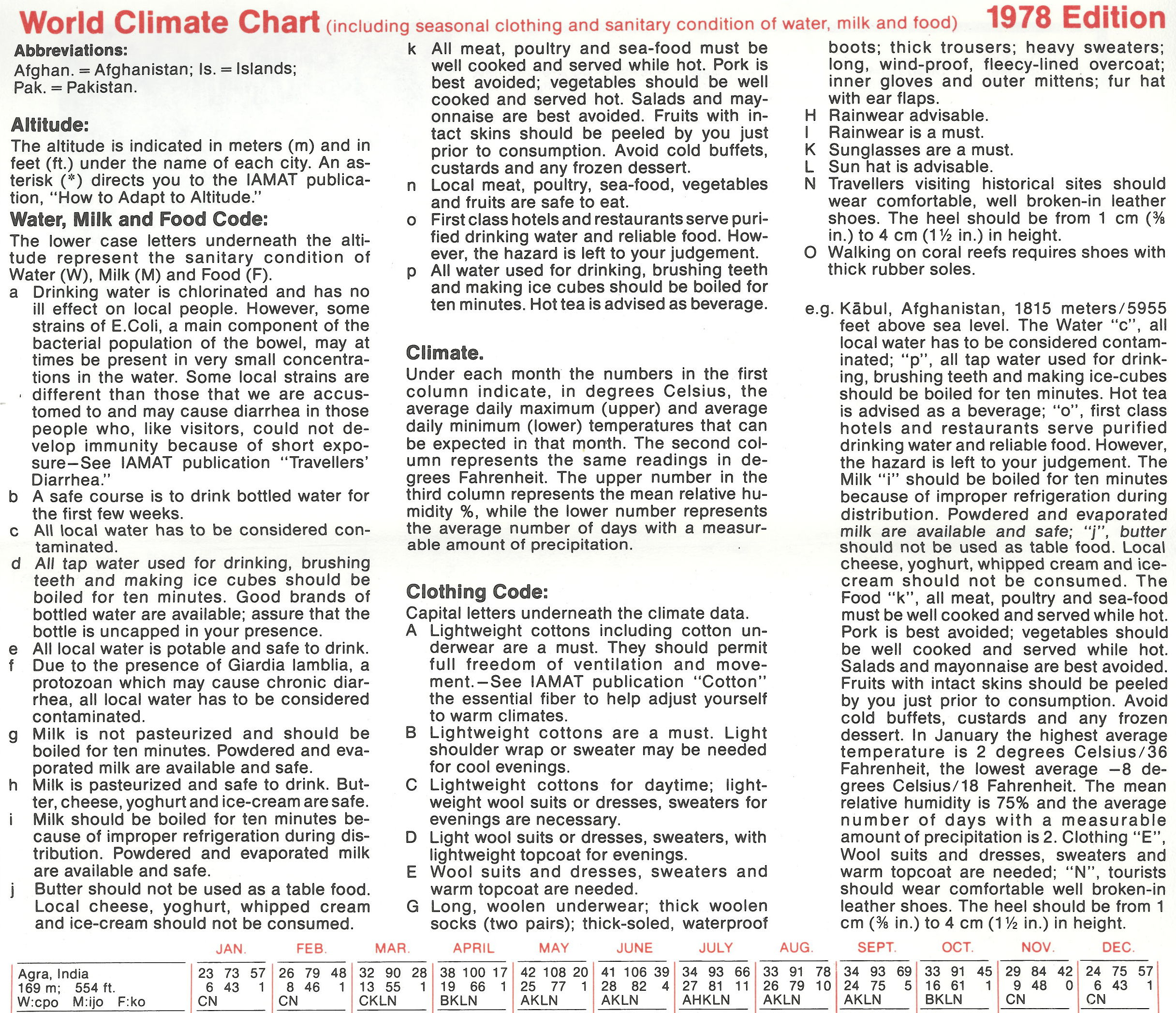 A sample of the detailed information in each of the 24 charts. This is the East chart from the 1978 edition which included Afghanistan, Bangladesh, India, Nepal, Pakistan, and Sri Lanka.