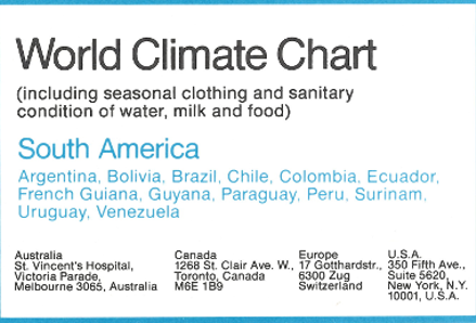 climate chart 439x298