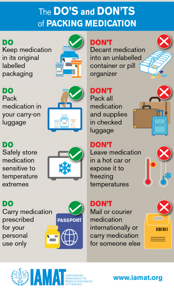 Dos and Donts medication graphic